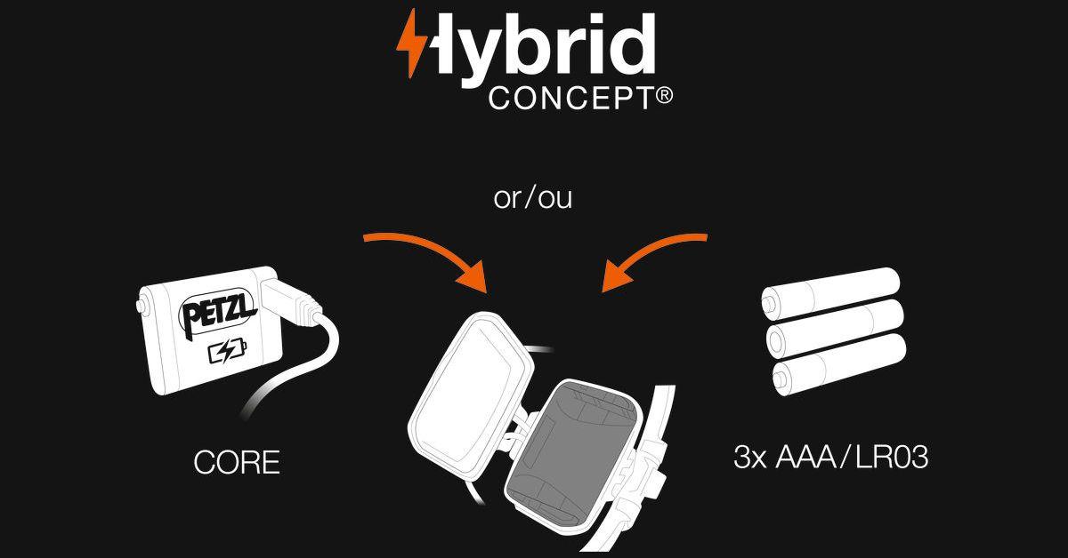 Iko Core Hybrid